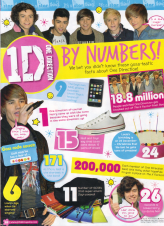 One Direction by numbers, Girl Talk